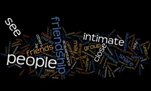 Influence Word Collage