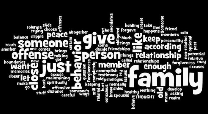 familia_wordle