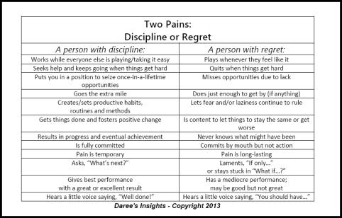 two-pains-discipline-regret-dareesinsights2013